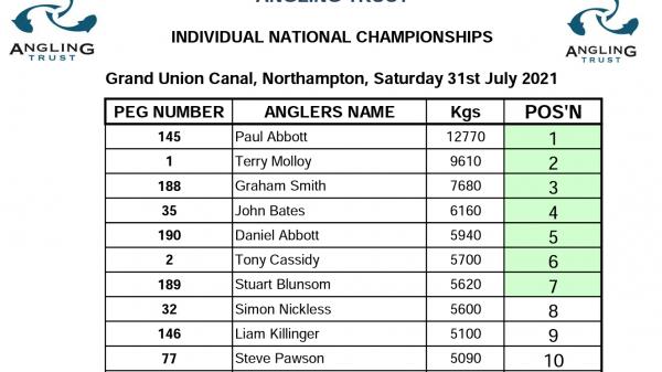 National Individual Match Fishing National top ten 2021